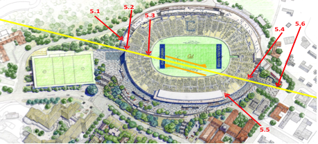 Fig. 5.5: Hayward Fault crosses stadium