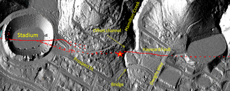 Fig. 6.1: Offset of Hamilton Creek
